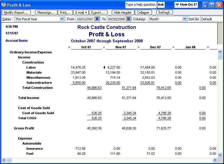 Doc7281275 Free Profit and Loss Statement for Self Employed – Profit and Loss Report Sample